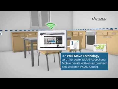 devolo dLAN® 1200+ WiFi ac (Deutsch)