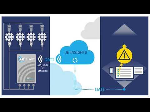 Allarmi, Cloud Computing, Condition Monitoring, Cuscinetti, Internet of things, Lubrificazione, Sensoristica, Ultrasuoni