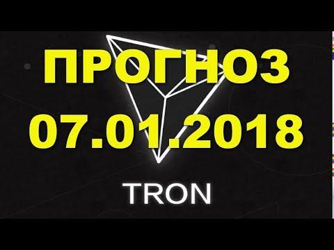 TRX/USD — TRON прогноз цены / график цены на 7.01.2018 / 7 января 2018 года
