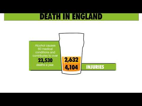 The Cost of Alcohol in Gateshead 2017