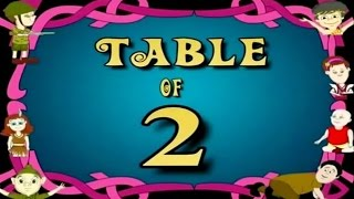 Learn Multiplication Table Of Two 2 x 1 = 2 | 2 Times Tables | Fun & Learn Video