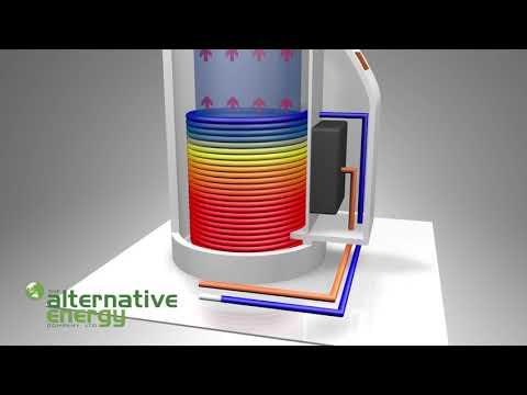 Thermodynamic Heating