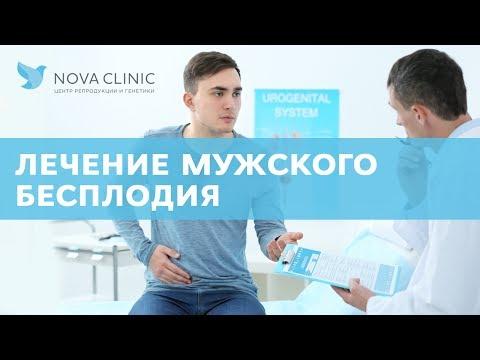 Физио-процедуры при простатите
