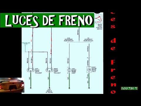 LUCES DE FRENO (circuito electrico y tips de diagnostico)