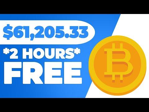 Bitcoin preț după dată