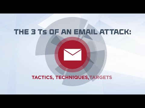 The Three Ts of an Email Attack: Tactics, Techniques, Targets