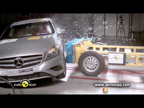 Euro NCAP | Mercedes-Benz A-Class | 2012 | Crash test