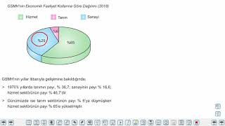 Eğitim Vadisi AYT Coğrafya 4.Föy Türkiye'de Arazi Kullanımı ve Türkiye Ekonomisi Konu Anlatım Videoları