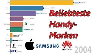 Die Beliebteste Handy-Marken 1994-2020