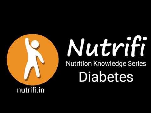 Insulinspritze Einheit, wie zu messen