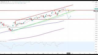 Wall Street – PayPal auf Rekordjagd…
