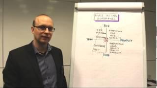 Lucka 15: Testning och testare i en agil organisation