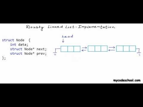 Doubly Linked List – Implementation in C/C++
