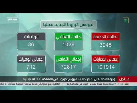 الصحة : إجمالي الإصابات بكورونا يصل إلى 101,914 حالة