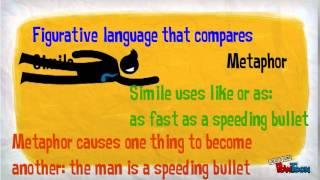 Figurative Language Explained