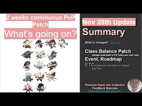 Huge Changes on PvP Balance today! LostArk Patch Update Summary Nov-28th /ABC's Lost Ark