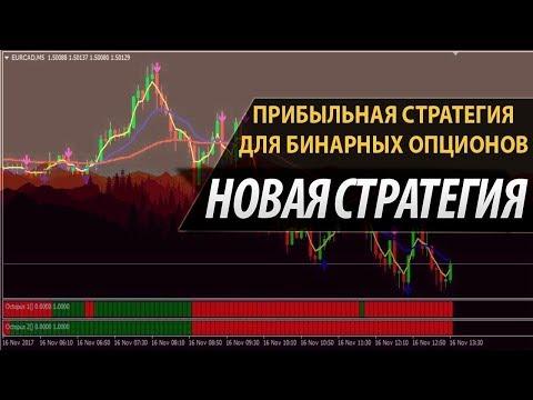 Продажа акций опцион