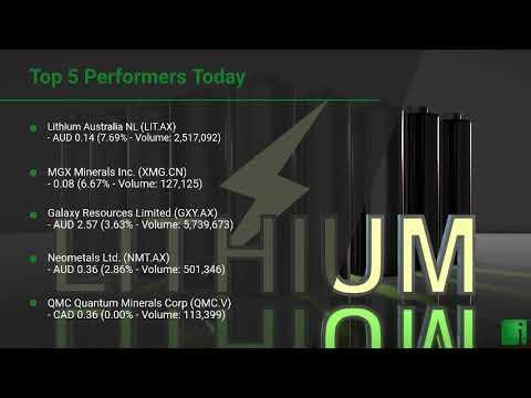 InvestorChannel's Lithium Watchlist Update for Wednesday, March, 03, 2021, 16:00 EST