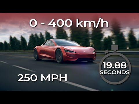 External Review Video VQilGuKmYPY for Tesla Roadster Electric Sports Car (2nd Gen)
