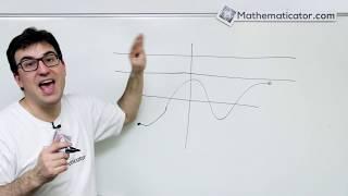 Vlastnosti funkce 5 - Omezenost funkce