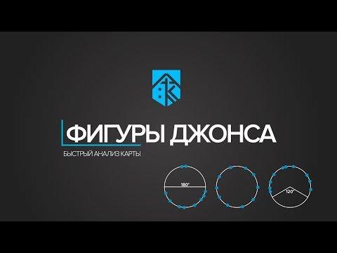 Торнео амулет велотренажер инструкция