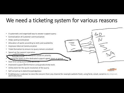 IT Support Ticketing System Training Lecture 1