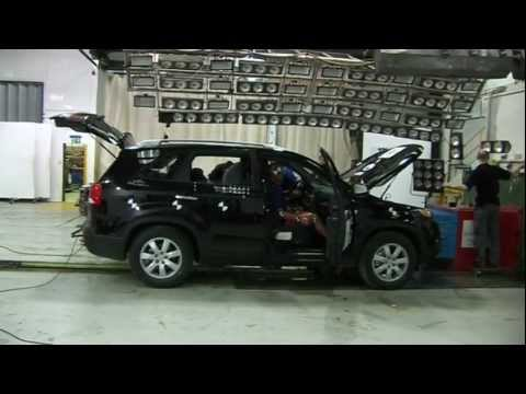 Kia Sorento crash tested - What Car?