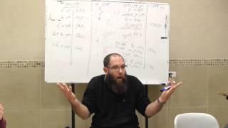 ספרי שיבת ציון שיעור 7 | זכריה א-ג