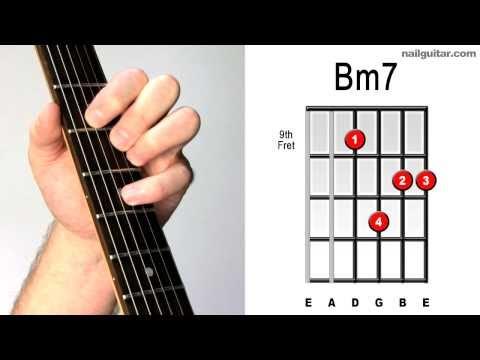 Bm7 ♫♬ Electric Guitar Chords - Visual Guide