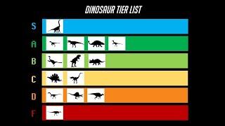 The Dinosaur Tier List