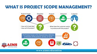 What is Project Scope Management? and Major Elements in Project Scope Management | AIMS UK