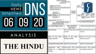 THE HINDU Analysis, 06 September 2020 (Daily News Analysis for UPSC) – DNS