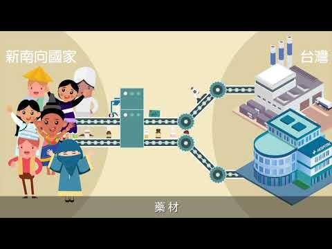 醫衛合作與產業鏈發展旗艦計畫2D動畫