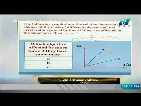 فيزياء لغات الصف الأول الثانوي ( ترم 2 ) - مراجعة ليلة الامتحان أ/ محمود عامر || 14 مايو 2020