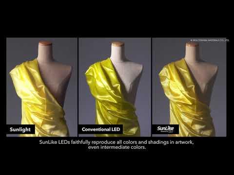 SunLike LED - Farbechtheit                              - F3 SunLike Vollspektrum LED Strahler weiß|4000K
