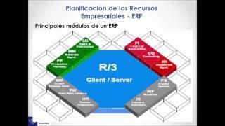 Tecnología de la información en la cadena de suministro