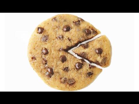 CHOCOLATE CHIP COOKIE 1-Minute Microwave Cookie Recipe No Bake Mug Cookie