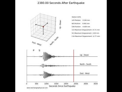 9/8/17 Mexico Earthquake Visualization - Station SSPA