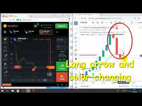 mp4 Tradingview Binary, download Tradingview Binary video klip Tradingview Binary