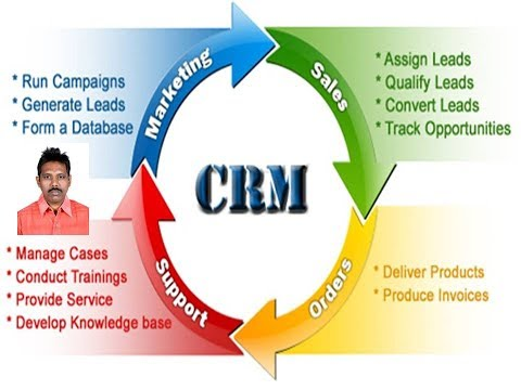 introduction to customer relationship management Euro consulting emea can assist you in implementing the very latest in crm technology or in developing a proven crm technology solution that is new to.