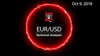 """Euro Technical Analysis (EUR/USD) : Do you Have a Primary """"and"""" an Alternate  [10.09.2018]"""