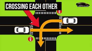KNOW all about STOP SIGNS & the RIGHT OF WAY    New Drivers Tips    Toronto Drivers   