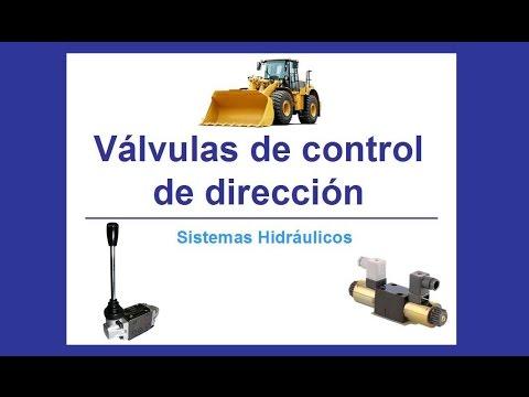 Válvulas de Control de Dirección - Válvulas Direccionales - Parte 1