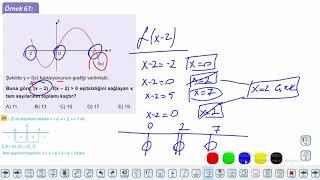 Eğitim Vadisi 11.Sınıf Matematik 11.Föy Denklem ve Eşitsizlik Sistemleri 5 Konu Anlatım Videoları