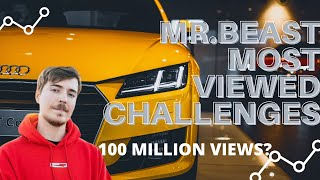MOST VIEWED CHALLENGES OF MRBEAST ON YOUTUBE [UPDATED & HD] | MOST VIEWED VIDEOS OF MRBEAST