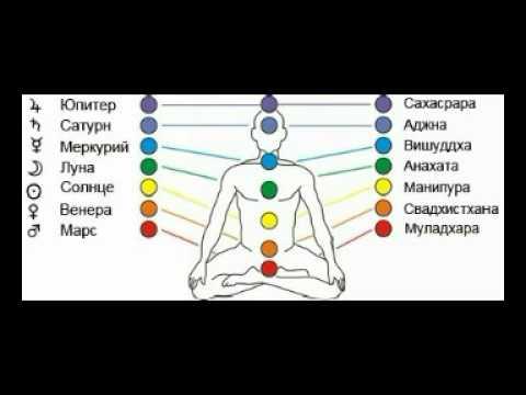 Квиконсы в астрологии