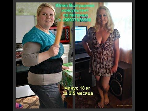 ШОК! Вся правда о Гербалайф. Можно ли похудеть с помощью диетического питания?