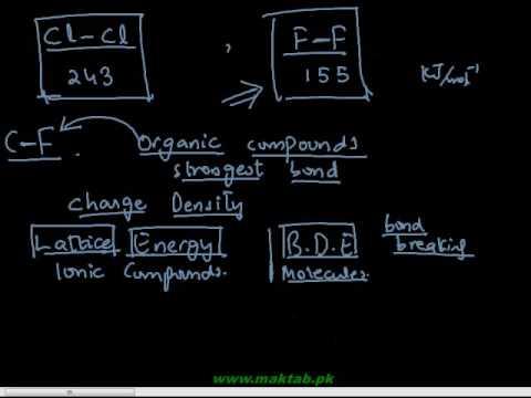 FSc Chemistry Book2, CH 5, LEC 2: Peculiar Nature of Fluorine
