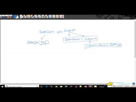 Questions : Databricks Spark 2.x Scala Certifications - YouTube