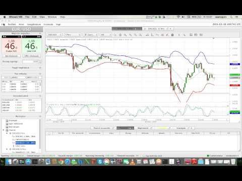 Hogyan lehet pénzt keresni befektetések nélküli kereskedés során